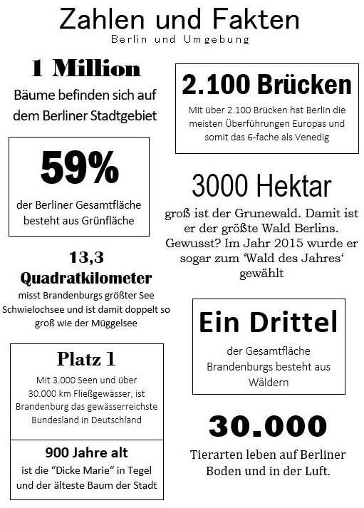 Zahlen-und-Fakten-Berlin-und-Umgebung